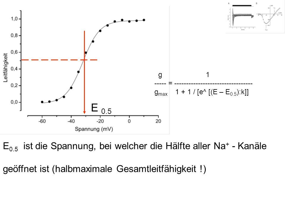 E 0.5 g 1. ----- = --------------------------------- gmax 1 + 1 / [e^ [(E – E0.5):k]]